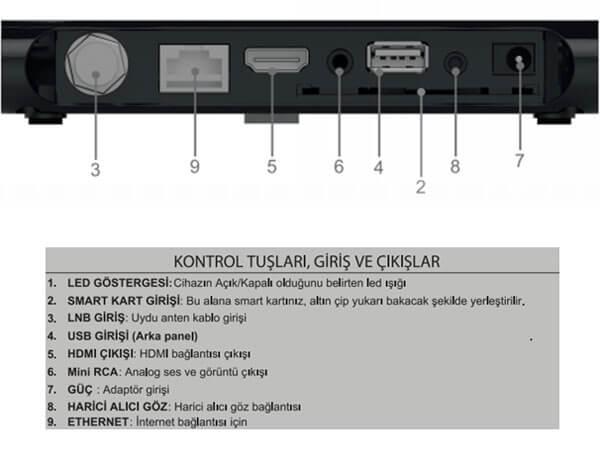 DT 5104 HD Kurulum