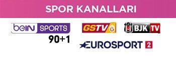 Aile Paketi Spor Kanalları